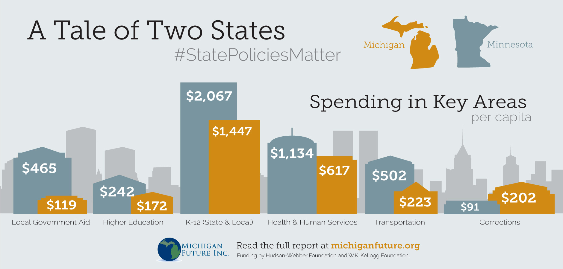 State-Policies-Matter-social-graphic-3